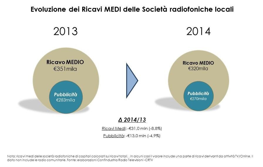 Studio_Economico_Radio_CRTV_2016_(2014)_2