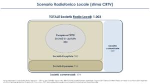 Radio_2017 (stime)