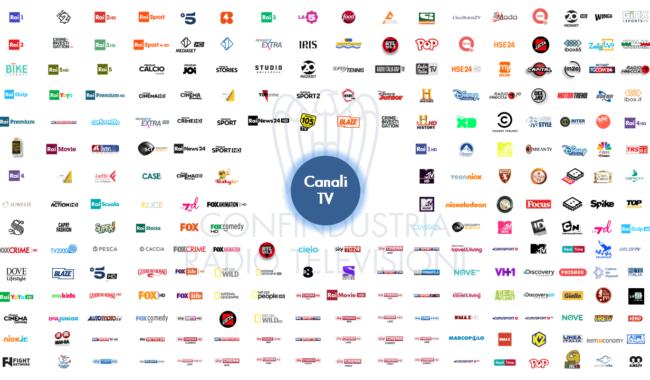 Canali TV in Italia (1H-2018)