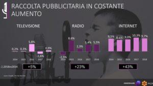 Radiocompass 2019_5