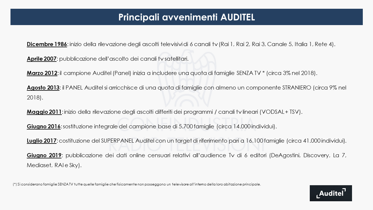 Auditel TV Digital_2