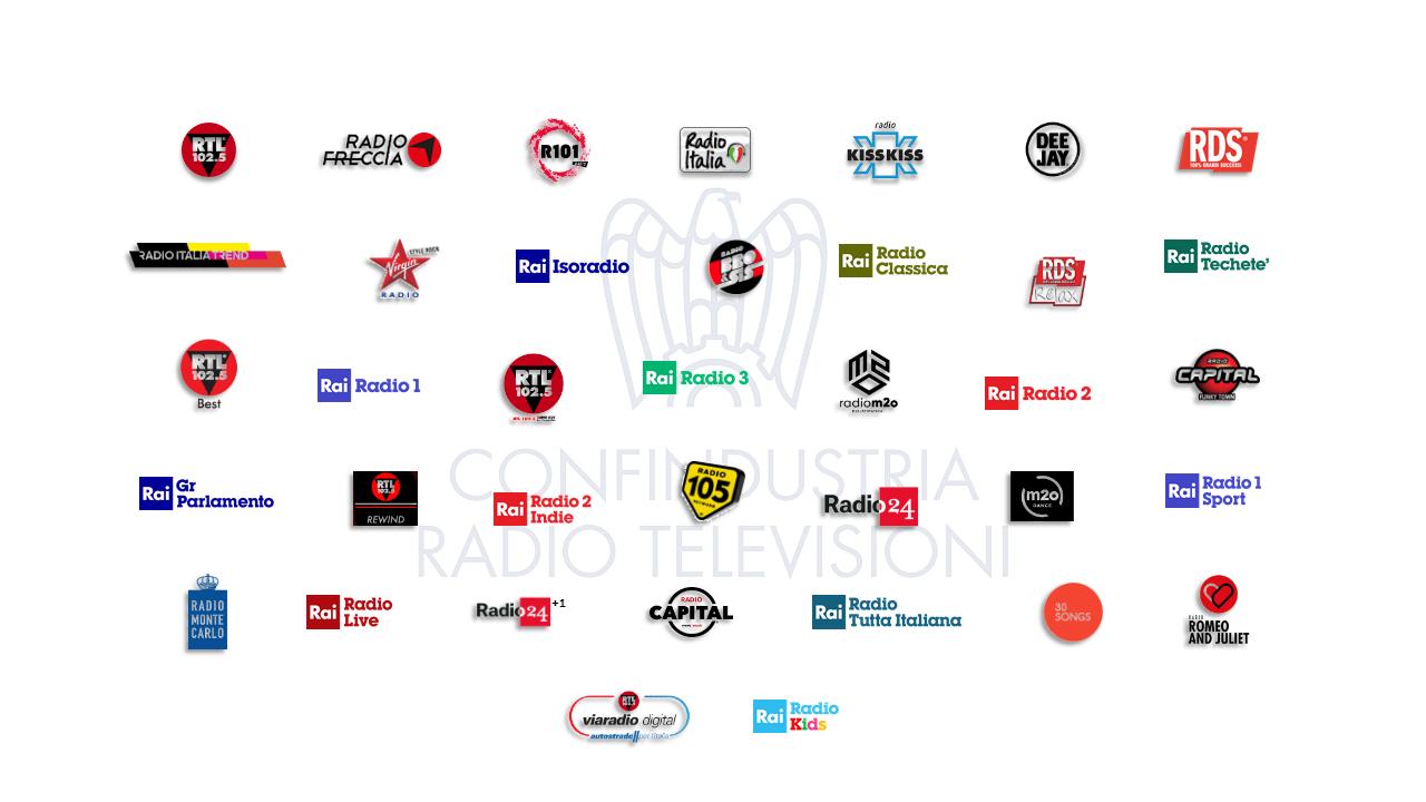 Radio 24 entra in CRTV
